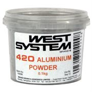 West System 420 Additive